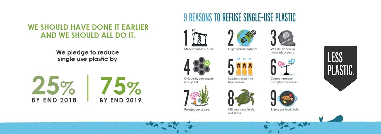reduce single use plastic